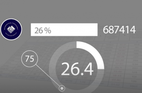 73% избирателей не выбрали «Гражданский договор»